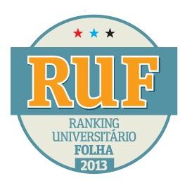 Ranking 2013 das Melhores Faculdade de Odontologia