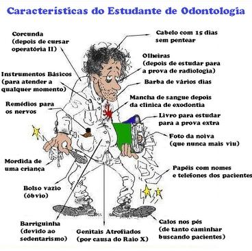 estudante de odontologia