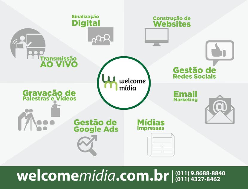 Welcome Mídia: Comunicação digital para você dentista